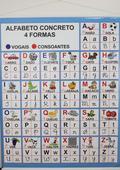 Painel com letras do alfabeto